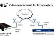 IRENIS Video over Internet for Broadcasters